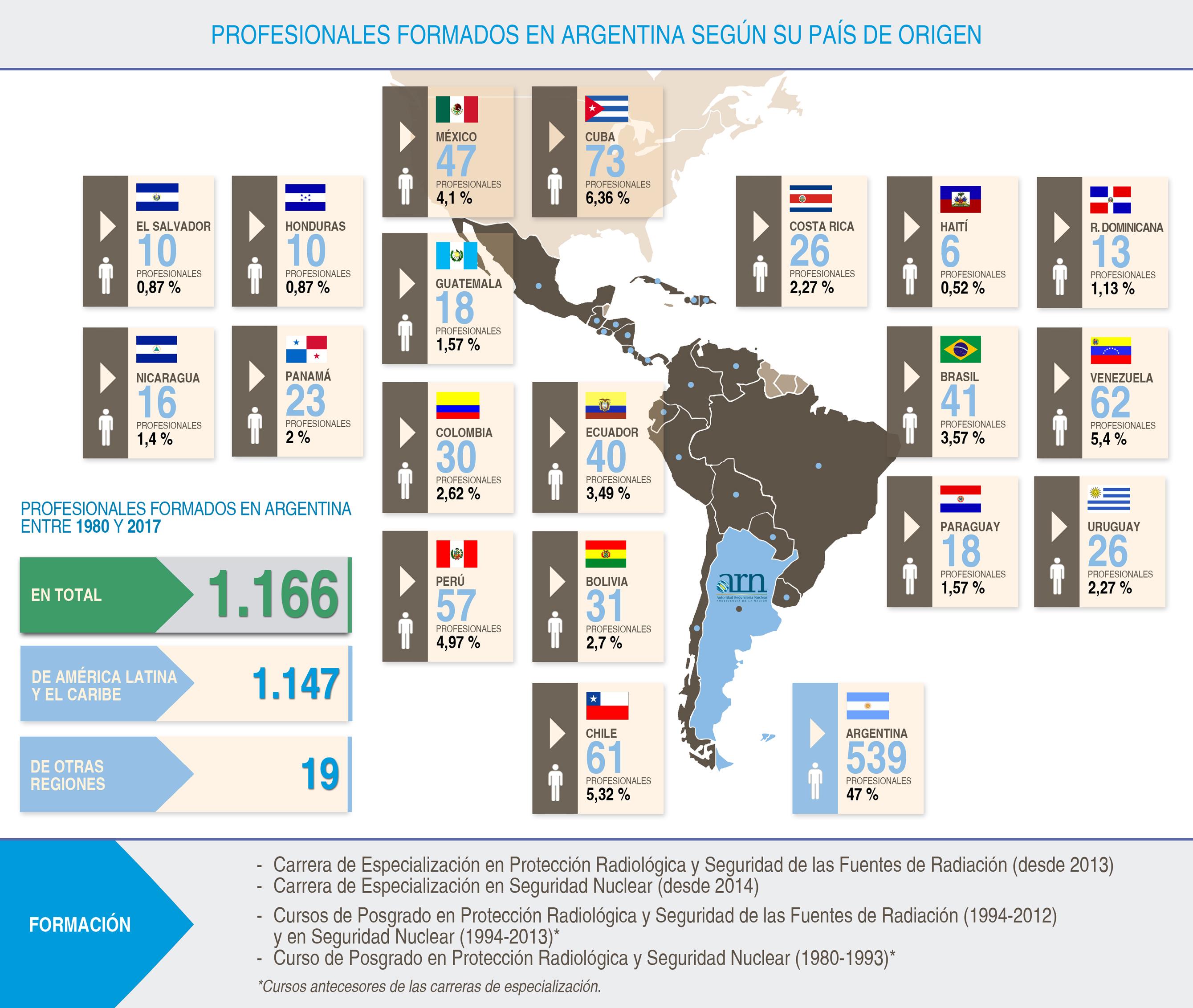 Mapa capacitacion 2017